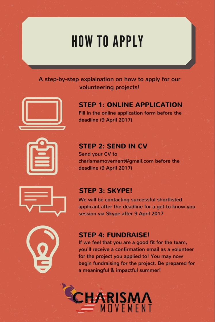HOW TO APPLY (3)